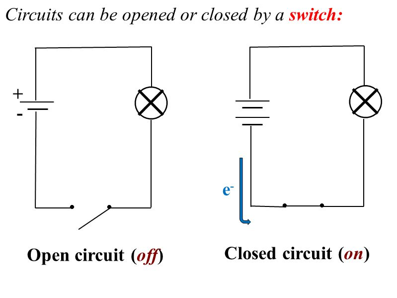 S Construct Electric Circuits Using