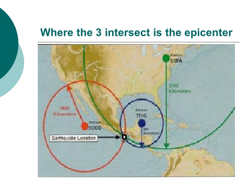 Where the 3 intersect is the epicenter