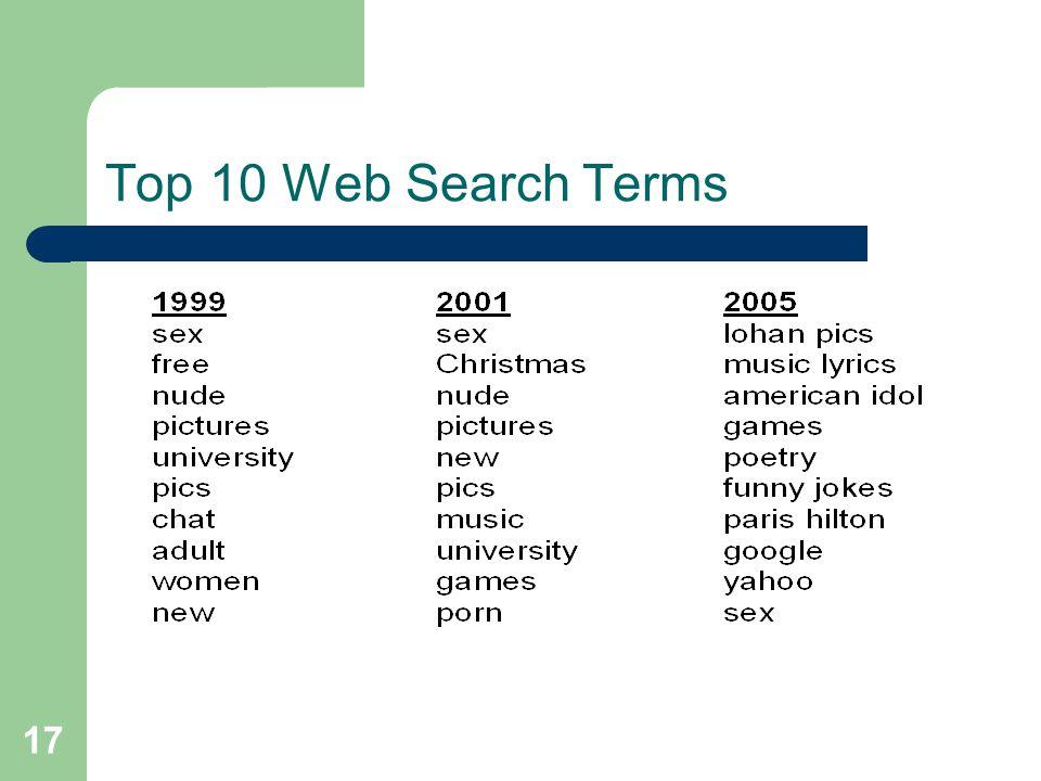 Top web sex