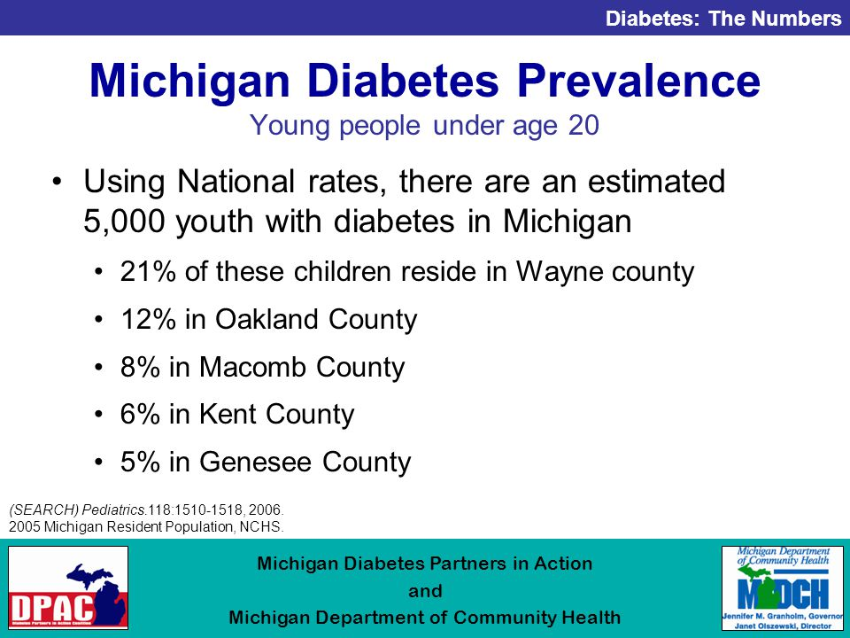 Diabetes: The Numbers Michigan Diabetes Partners in Action and Michigan Department of Community Health Michigan Diabetes Prevalence Young people under age 20 Using National rates, there are an estimated 5,000 youth with diabetes in Michigan 21% of these children reside in Wayne county 12% in Oakland County 8% in Macomb County 6% in Kent County 5% in Genesee County (SEARCH) Pediatrics.118: , 2006.