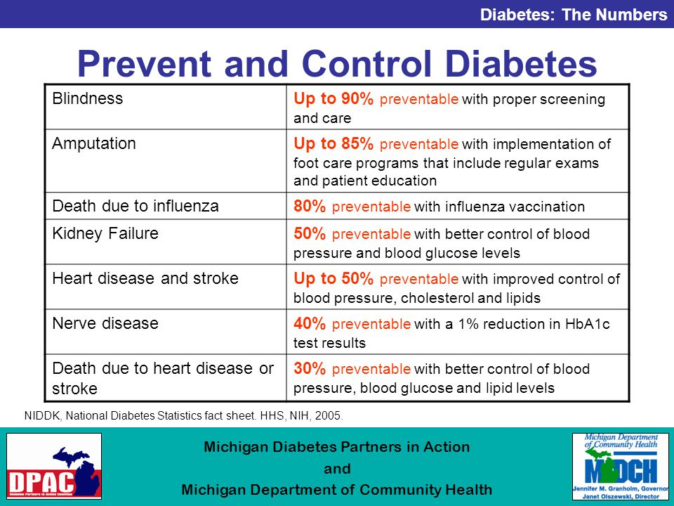 Diabetes: The Numbers Michigan Diabetes Partners in Action and Michigan Department of Community Health Prevent and Control Diabetes BlindnessUp to 90% preventable with proper screening and care AmputationUp to 85% preventable with implementation of foot care programs that include regular exams and patient education Death due to influenza80% preventable with influenza vaccination Kidney Failure50% preventable with better control of blood pressure and blood glucose levels Heart disease and strokeUp to 50% preventable with improved control of blood pressure, cholesterol and lipids Nerve disease40% preventable with a 1% reduction in HbA1c test results Death due to heart disease or stroke 30% preventable with better control of blood pressure, blood glucose and lipid levels NIDDK, National Diabetes Statistics fact sheet.