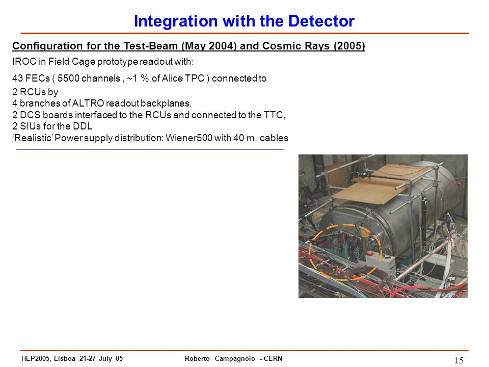 HEP2005, Lisboa July 05 Roberto Campagnolo - CERN 15 Integration with the Detector Configuration for the Test-Beam (May 2004) and Cosmic Rays (2005) IROC in Field Cage prototype readout with: 43 FECs ( 5500 channels, ~1 % of Alice TPC ) connected to 2 RCUs by 4 branches of ALTRO readout backplanes.