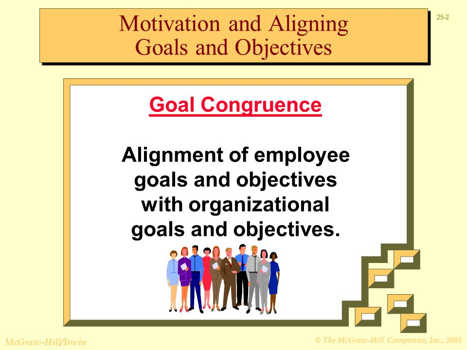 © The McGraw-Hill Companies, Inc., 2005 McGraw-Hill/Irwin 25-2 Goal Congruence Alignment of employee goals and objectives with organizational goals and objectives.