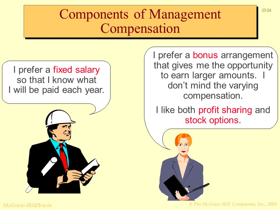 © The McGraw-Hill Companies, Inc., 2005 McGraw-Hill/Irwin Components of Management Compensation I prefer a fixed salary so that I know what I will be paid each year.
