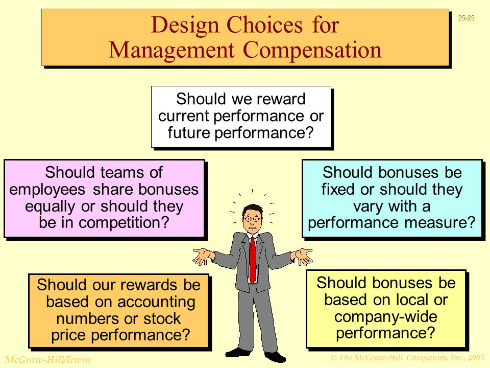 © The McGraw-Hill Companies, Inc., 2005 McGraw-Hill/Irwin Design Choices for Management Compensation Should we reward current performance or future performance.