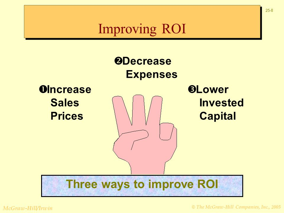 © The McGraw-Hill Companies, Inc., 2005 McGraw-Hill/Irwin 25-8 Three ways to improve ROI  Increase Sales Prices  Decrease Expenses  Lower Invested Capital Improving ROI