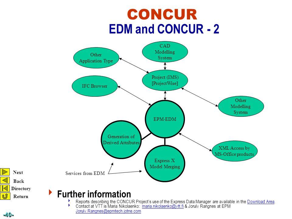 1- Return Back Next Directory CONCUR CONCUR Brite EuRam BE