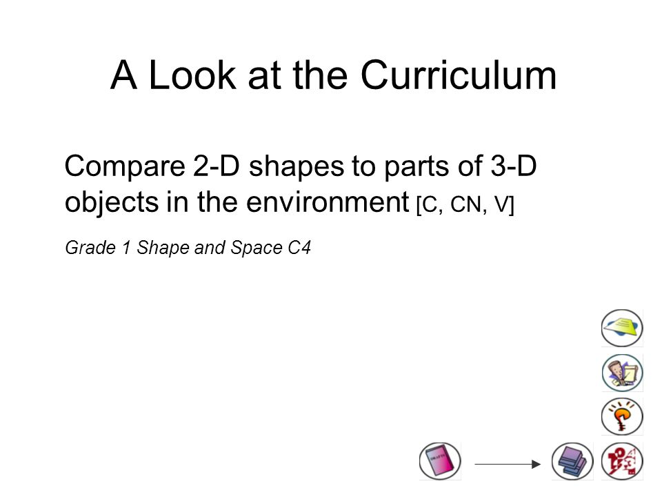 A Look at the Curriculum Compare 2-D shapes to parts of 3-D objects in the environment [C, CN, V] Grade 1 Shape and Space C4