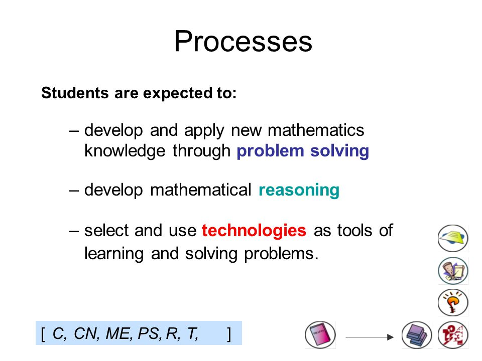 Processes Students are expected to: –develop and apply new mathematics knowledge through problem solving –develop mathematical reasoning –select and use technologies as tools of learning and solving problems.