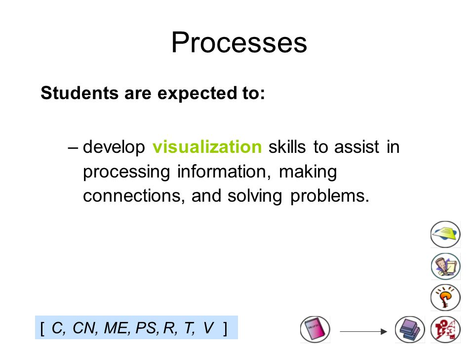 Processes Students are expected to: –develop visualization skills to assist in processing information, making connections, and solving problems.