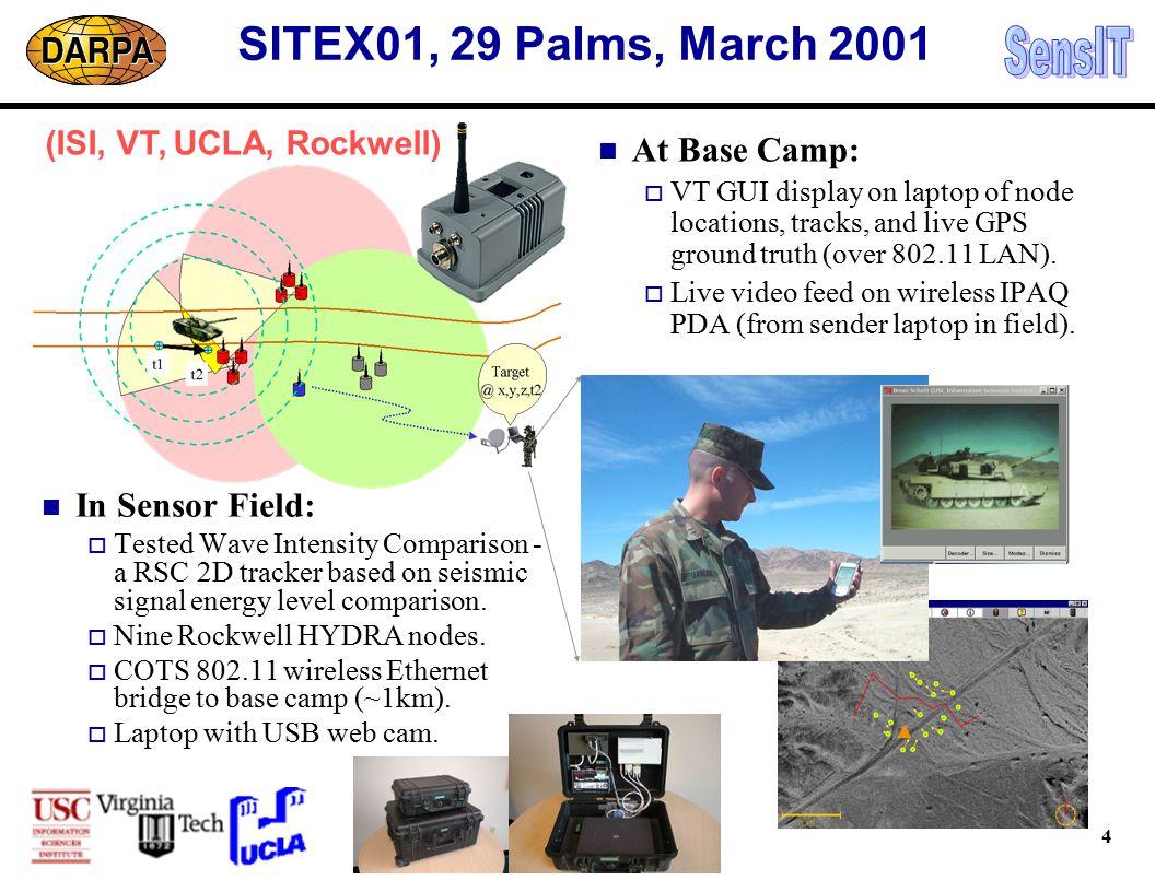 Dynamic Sensor Networks DARPA SensIT PI Meeting January