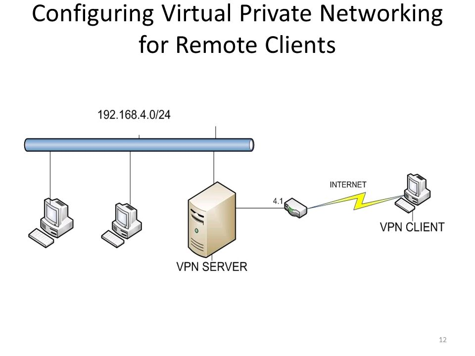 12 Configuring Virtual Private Networking for Remote Clients