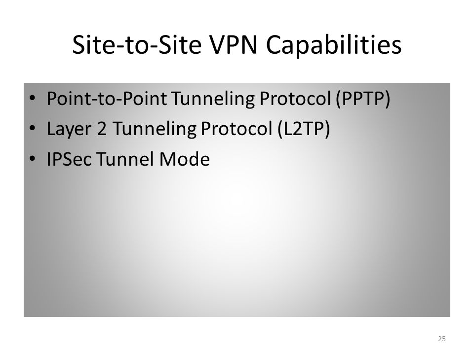 25 Site-to-Site VPN Capabilities Point-to-Point Tunneling Protocol (PPTP) Layer 2 Tunneling Protocol (L2TP) IPSec Tunnel Mode