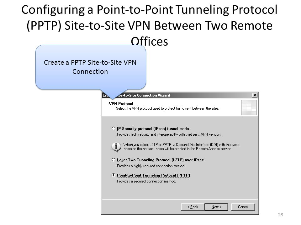 28 Configuring a Point-to-Point Tunneling Protocol (PPTP) Site-to-Site VPN Between Two Remote Offices Create a PPTP Site-to-Site VPN Connection