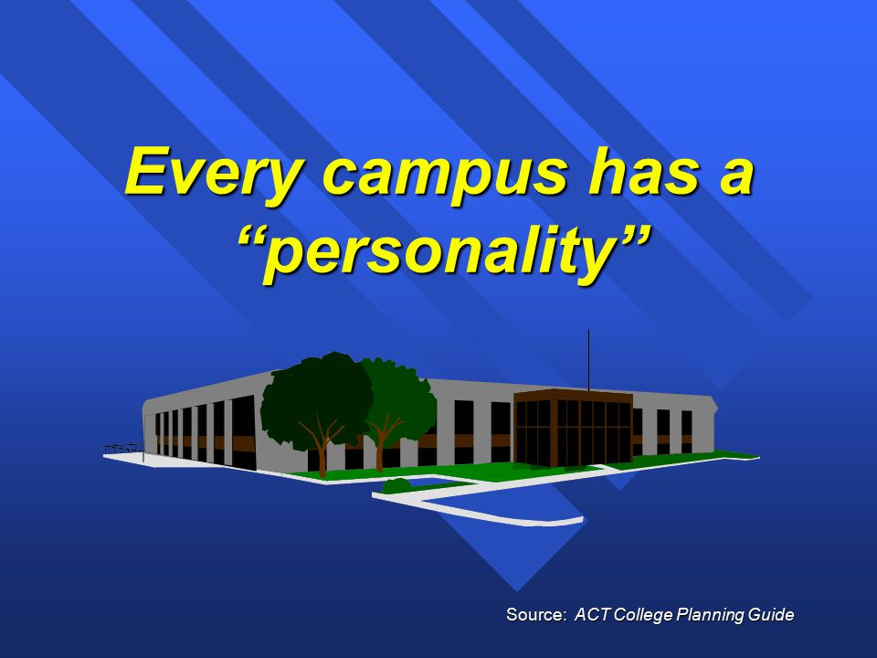 Every campus has a personality Source: ACT College Planning Guide
