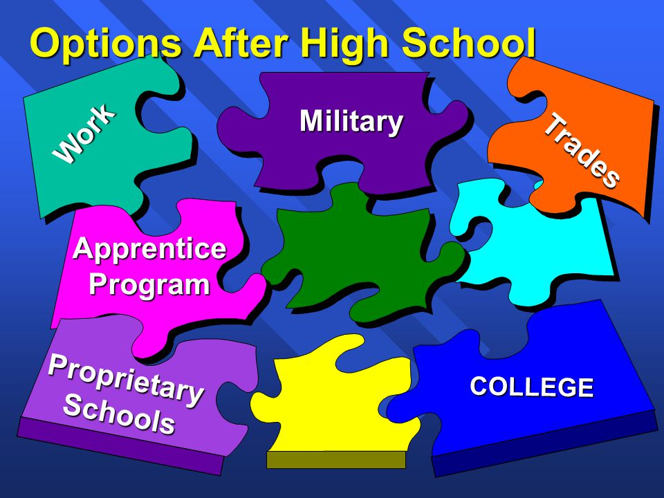 Work Military Trades Apprentice Program Proprietary Schools COLLEGE Options After High School