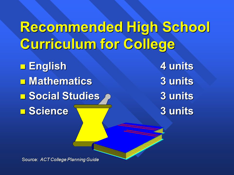 Recommended High School Curriculum for College n English4 units n Mathematics3 units n Social Studies3 units n Science3 units Source: ACT College Planning Guide