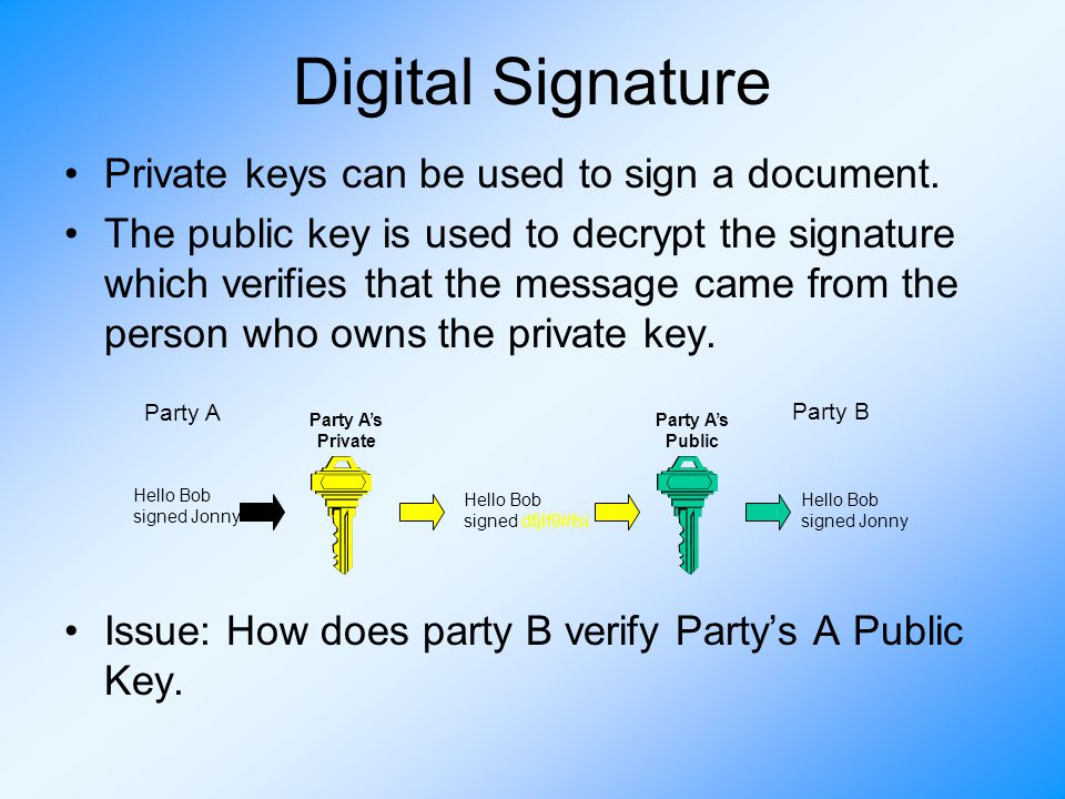 Digital Signature Private keys can be used to sign a document.