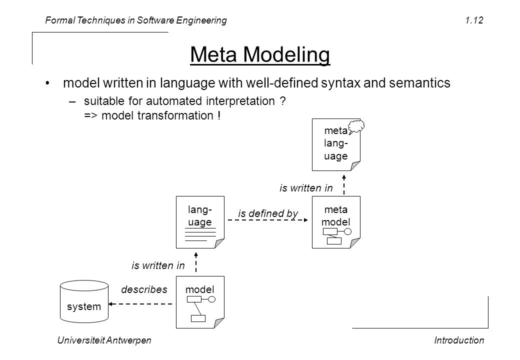 Formal Techniques in Software Engineering Universiteit AntwerpenIntroduction 1.12 Meta Modeling model system lang- uage is written in describes model written in language with well-defined syntax and semantics –suitable for automated interpretation .