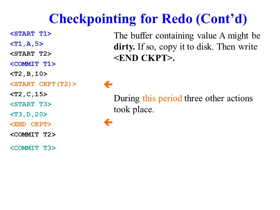 Checkpointing for Redo (Cont'd) The buffer containing value A might be dirty.