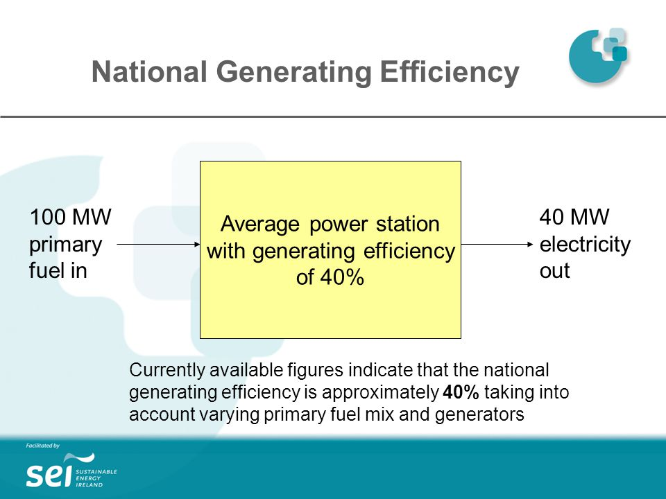 National Generating Efficiency Average power station with generating efficiency of 40% 100 MW primary fuel in 40 MW electricity out Currently available figures indicate that the national generating efficiency is approximately 40% taking into account varying primary fuel mix and generators