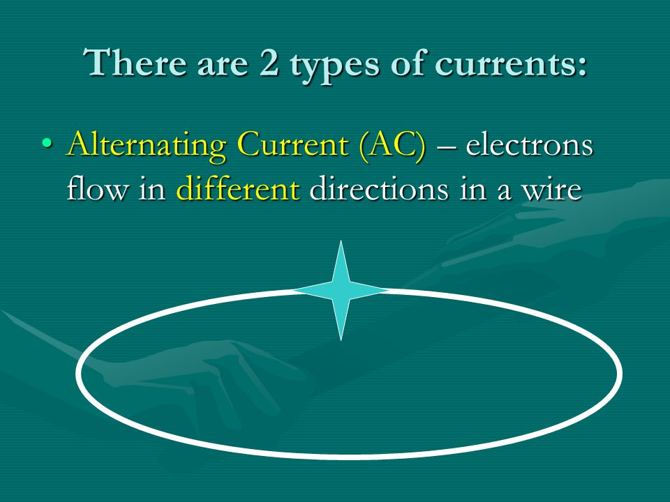 There are 2 types of currents: Direct Current (DC) – Where electrons flow in the same direction in a wire.Direct Current (DC) – Where electrons flow in the same direction in a wire.