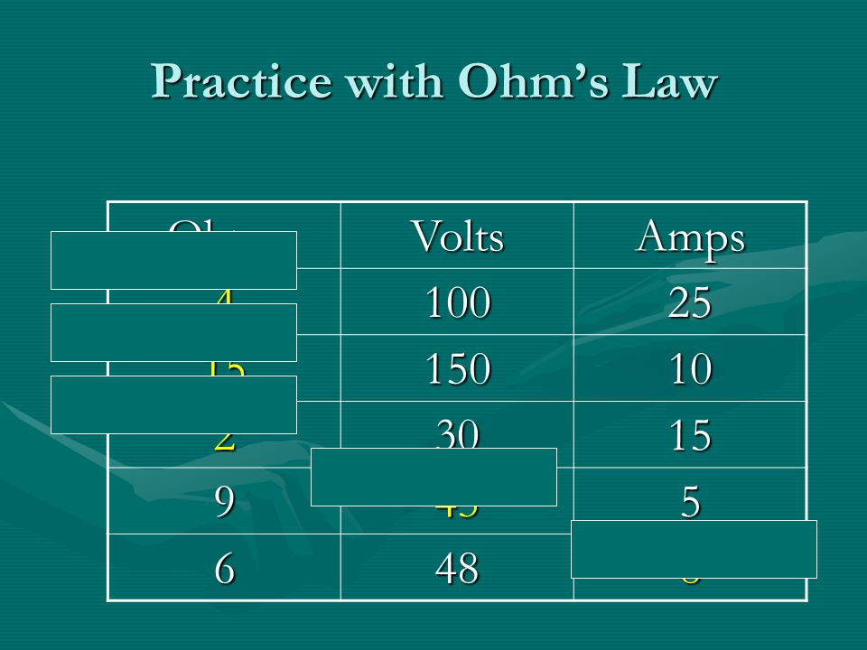 Ohm's Law Resistance = Voltage / CurrentResistance = Voltage / Current Ohms = Volts / AmpsOhms = Volts / Amps