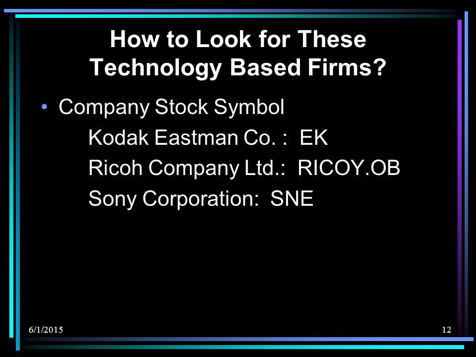 61 Analyzing Technology Stocks Written By Kristen Spotz Cgs 1060