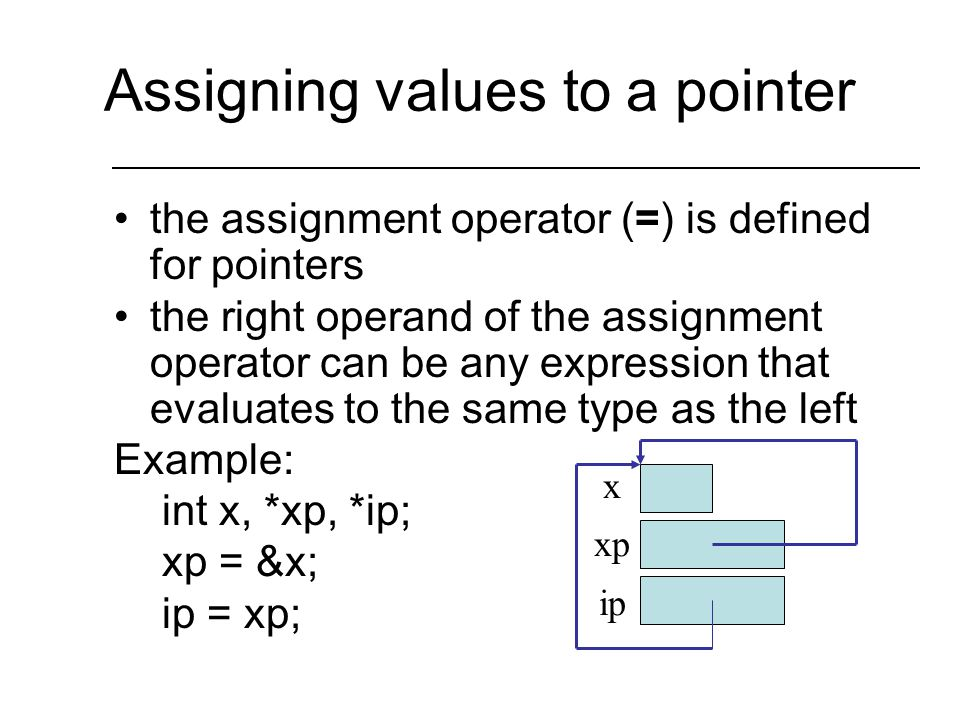 Example int *iPtr=0; char *s=NULL; //predefined constant in iostream.h double *dPtr=NULL; NULL iPtr s dPtr