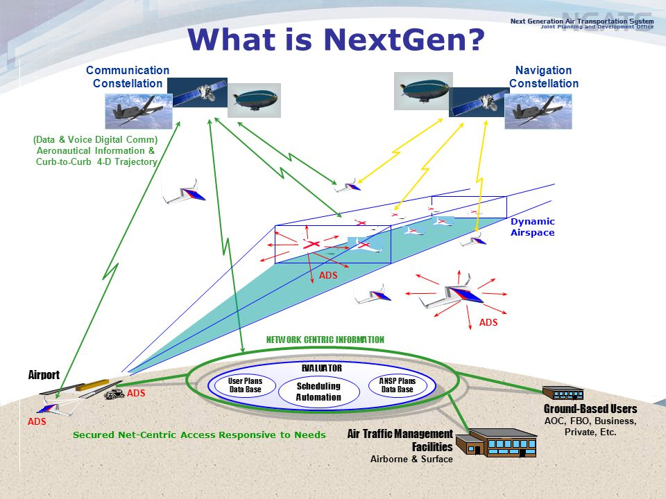 What is NextGen.