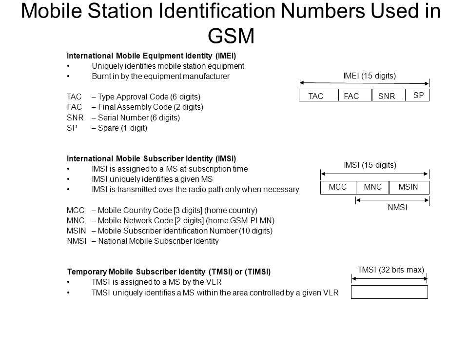 GSM standard (continued)  Multiple Access Methods Frequency