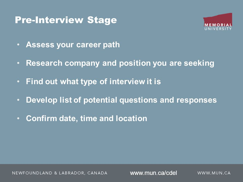 Assess your career path Research company and position you are seeking Find out what type of interview it is Develop list of potential questions and responses Confirm date, time and location Pre-Interview Stage