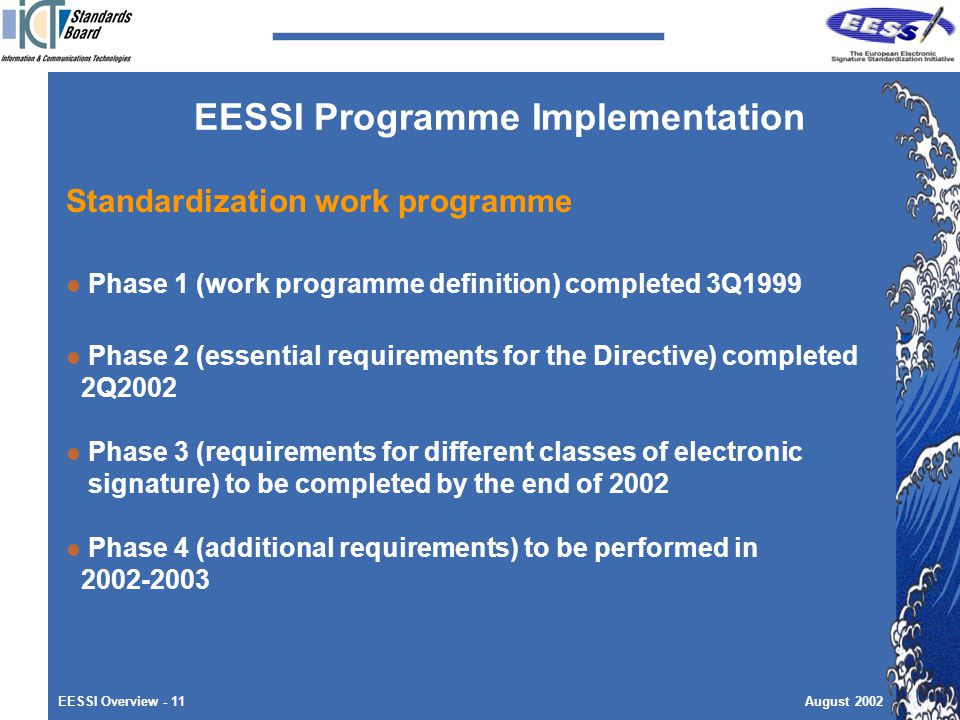 EESSI Overview - 11August 2002 EESSI Programme Implementation Standardization work programme Phase 1 (work programme definition) completed 3Q1999 Phase 2 (essential requirements for the Directive) completed 2Q2002 Phase 3 (requirements for different classes of electronic signature) to be completed by the end of 2002 Phase 4 (additional requirements) to be performed in