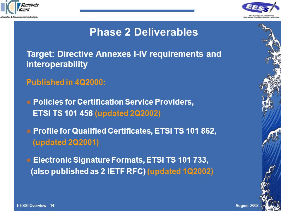 EESSI Overview - 14August 2002 Phase 2 Deliverables Target: Directive Annexes I-IV requirements and interoperability Published in 4Q2000: Policies for Certification Service Providers, ETSI TS (updated 2Q2002) Profile for Qualified Certificates, ETSI TS , (updated 2Q2001) Electronic Signature Formats, ETSI TS , (also published as 2 IETF RFC) (updated 1Q2002)