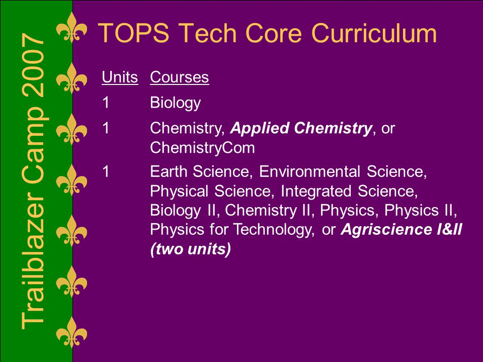 Trailblazer Camp 2007 TOPS Tech Core Curriculum UnitsCourses 1Biology 1Chemistry, Applied Chemistry, or ChemistryCom 1Earth Science, Environmental Science, Physical Science, Integrated Science, Biology II, Chemistry II, Physics, Physics II, Physics for Technology, or Agriscience I&II (two units)