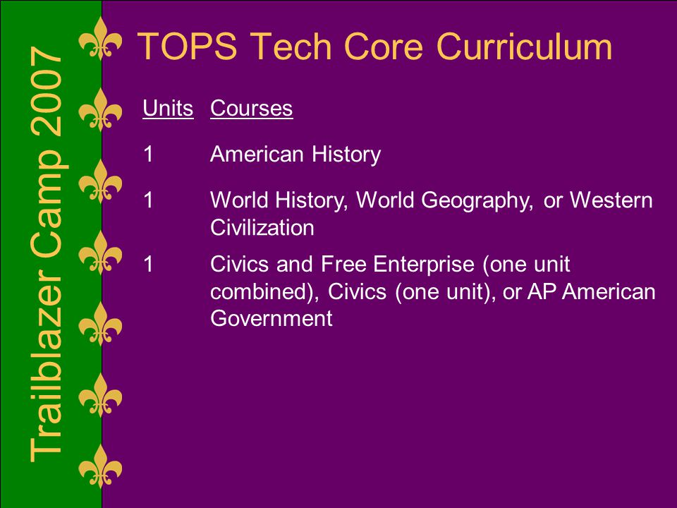 Trailblazer Camp 2007 TOPS Tech Core Curriculum UnitsCourses 1American History 1World History, World Geography, or Western Civilization 1Civics and Free Enterprise (one unit combined), Civics (one unit), or AP American Government