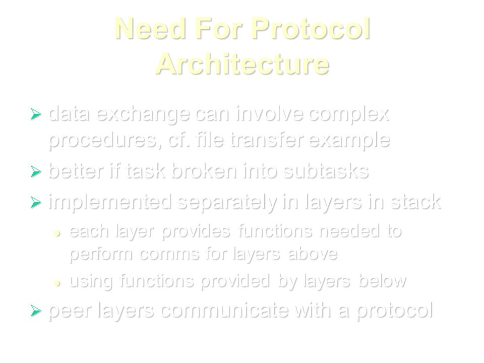 Need For Protocol Architecture  data exchange can involve complex procedures, cf.