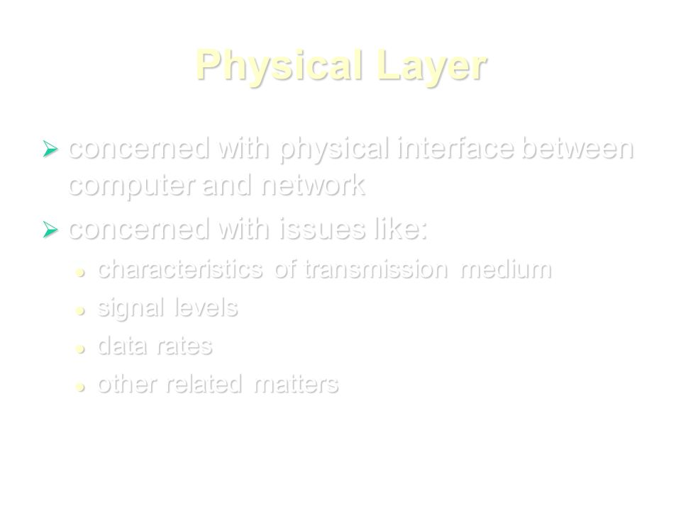 Physical Layer  concerned with physical interface between computer and network  concerned with issues like: characteristics of transmission medium characteristics of transmission medium signal levels signal levels data rates data rates other related matters other related matters