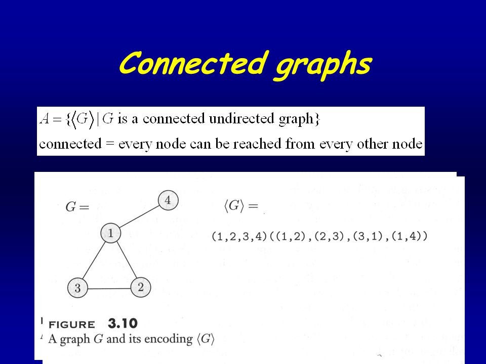Connected graphs