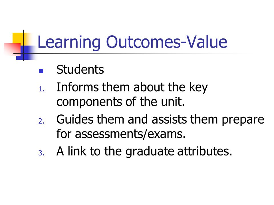 Learning Outcomes-Value Students 1. Informs them about the key components of the unit.