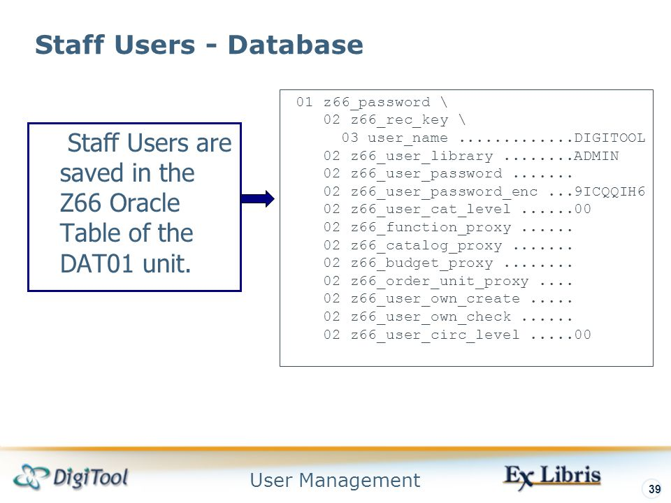 User Management 39 Staff Users - Database Staff Users are saved in the Z66 Oracle Table of the DAT01 unit.