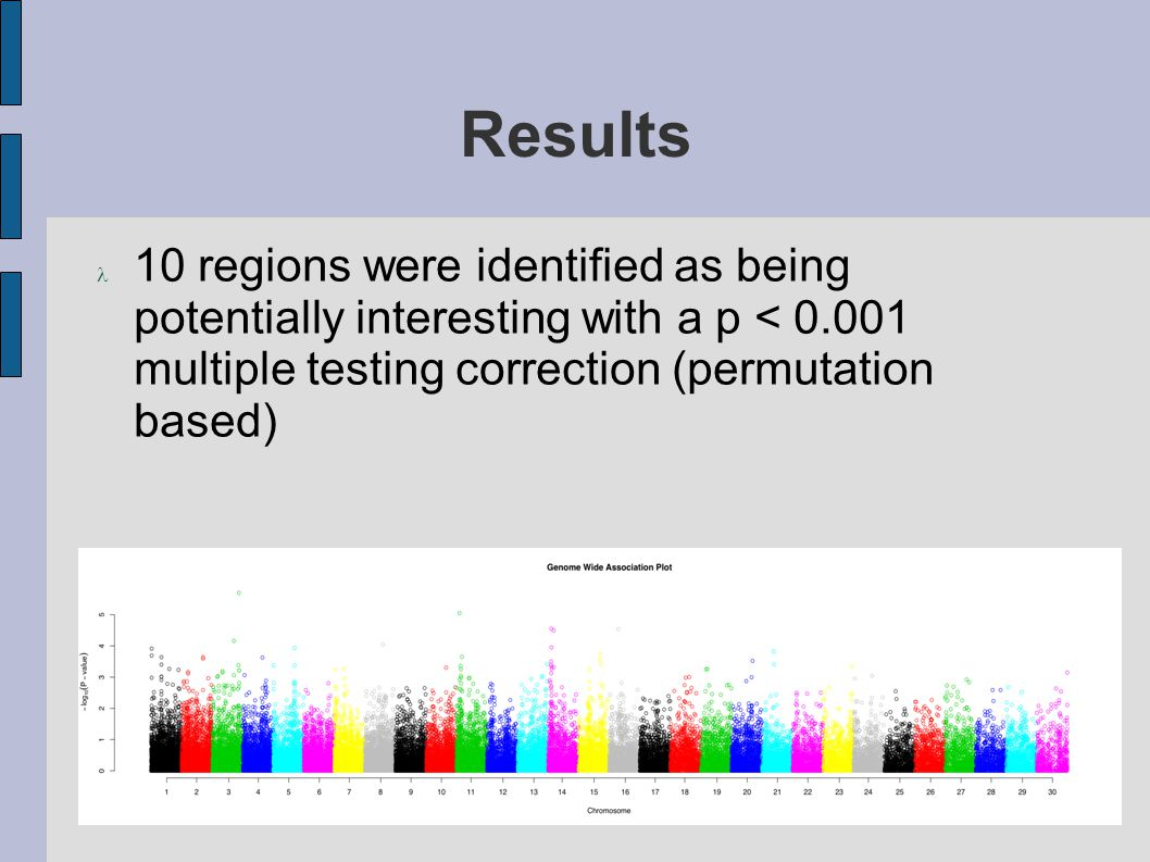Results 10 regions were identified as being potentially interesting with a p < multiple testing correction (permutation based)‏