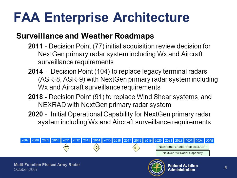Multi Function Phased Array Radar 4 Federal Aviation Administration October 2007 FAA Enterprise Architecture Surveillance and Weather Roadmaps Decision Point (77) initial acquisition review decision for NextGen primary radar system including Wx and Aircraft surveillance requirements Decision Point (104) to replace legacy terminal radars (ASR-8, ASR-9) with NextGen primary radar system including Wx and Aircraft surveillance requirements Decision Point (91) to replace Wind Shear systems, and NEXRAD with NextGen primary radar system Initial Operational Capability for NextGen primary radar system including Wx and Aircraft surveillance requirements New Primary Radar (Replaces ASR) NextGen Wx Radar Capability