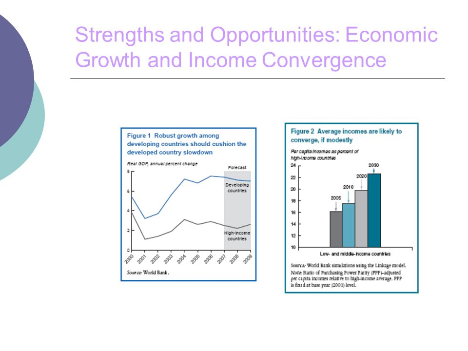 Strengths and Opportunities: Economic Growth and Income Convergence