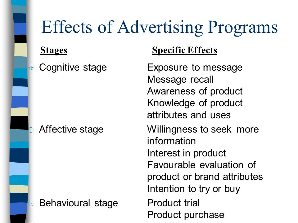 Effects of Advertising Programs ¶ Cognitive stageExposure to message Message recall Awareness of product Knowledge of product attributes and uses · Affective stageWillingness to seek more information Interest in product Favourable evaluation of product or brand attributes Intention to try or buy ¸ Behavioural stageProduct trial Product purchase StagesSpecific Effects