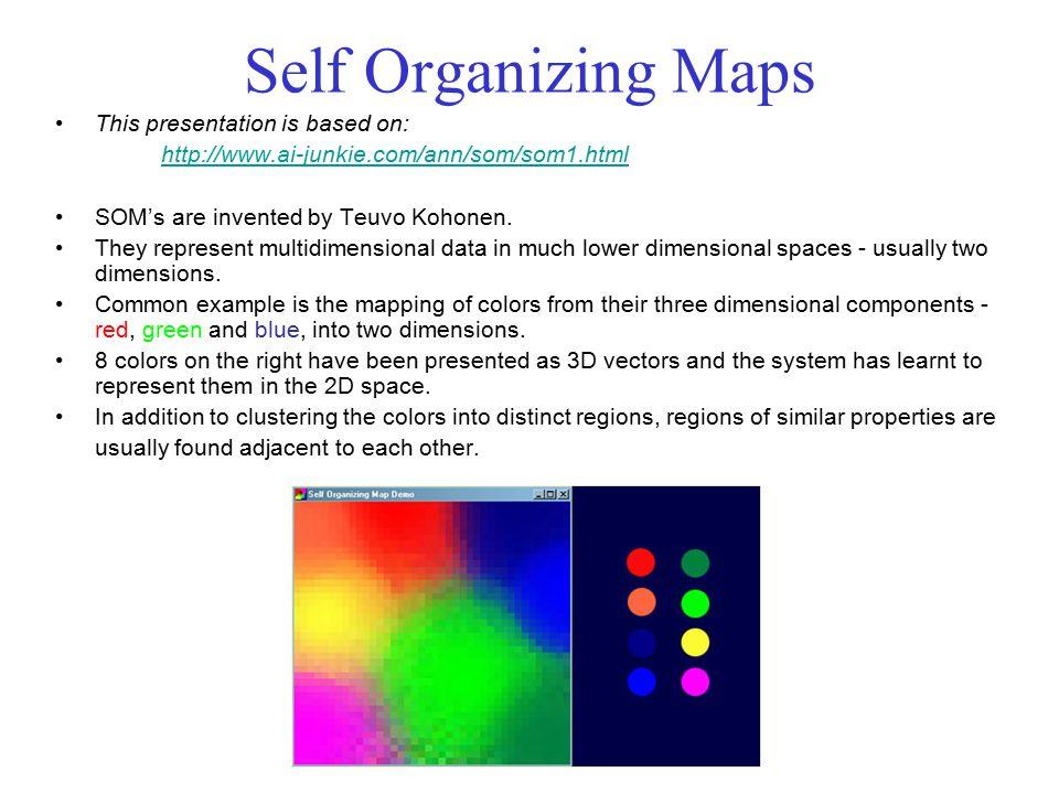 self organizing maps teuvo kohonen