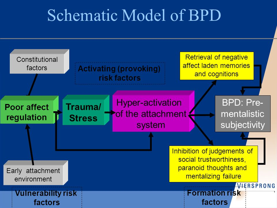 Mentalization-based Therapy: A summary of the evidence and new ... on a schematic drawing, as is to be diagram, ic schematic diagram, ups battery diagram, simple schematic diagram, a schematic circuit, layout diagram, circuit diagram, template diagram,