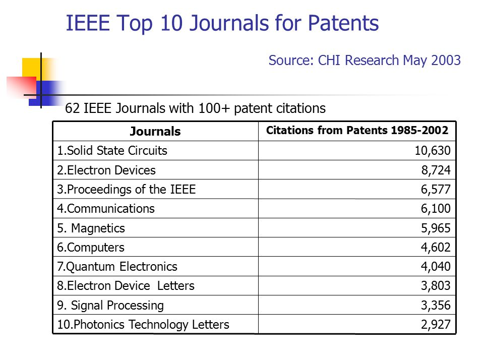 Ieeeiee electronic library journals proceedings standards and more 13 ieee fandeluxe Image collections