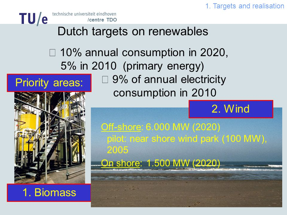 /centre TDO Dutch targets on renewables  10% annual consumption in 2020, 5% in 2010 (primary energy)  9% of annual electricity consumption in
