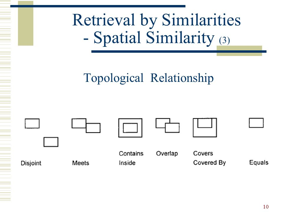 10 Topological Relationship Retrieval by Similarities - Spatial Similarity (3)